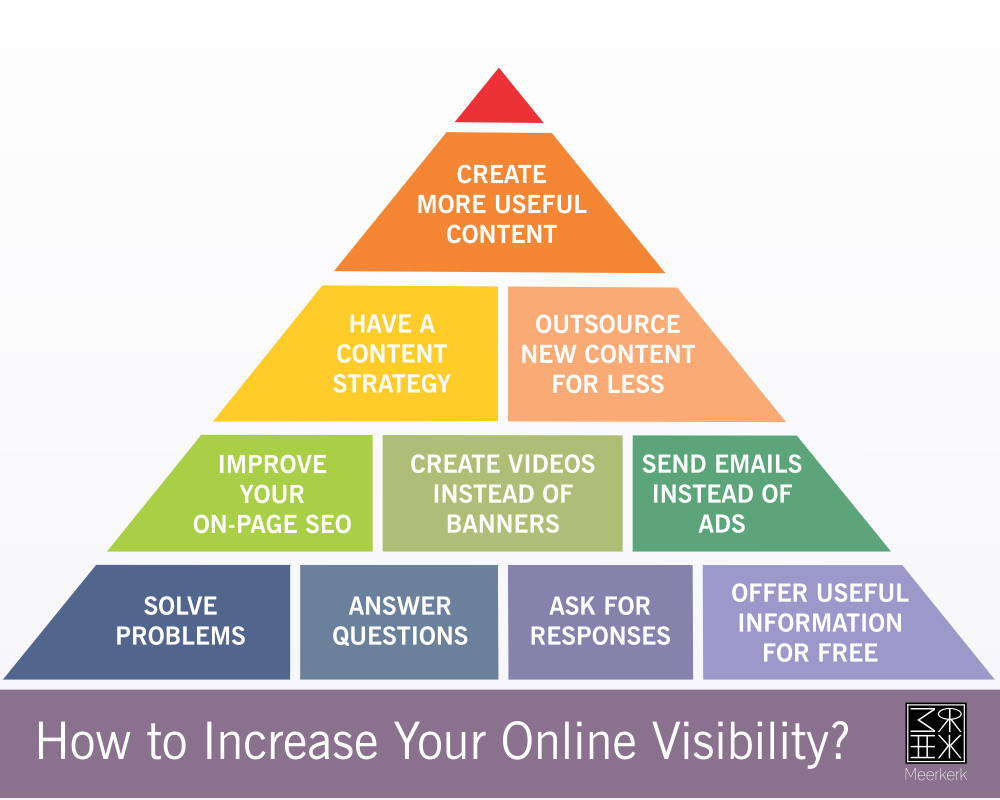 how to increase online visibility